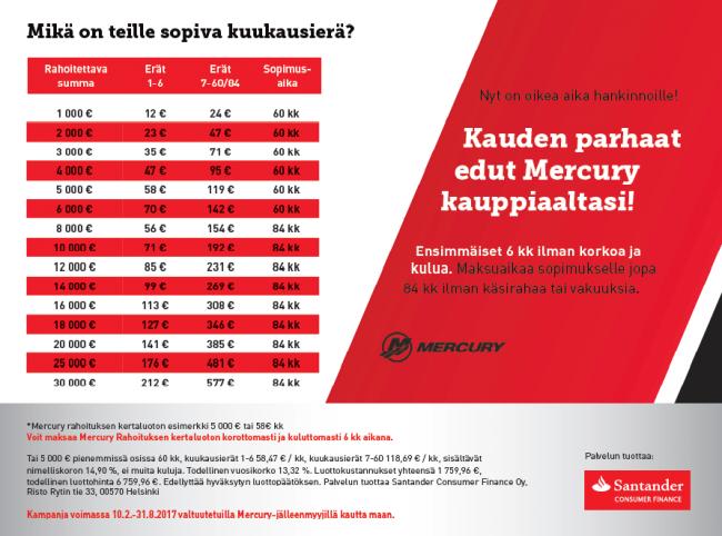 SantanderMercury17.png